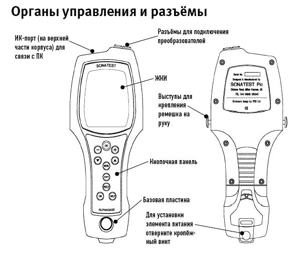 Толщиномер схемы